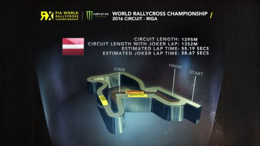 World RX of Latvia 2016